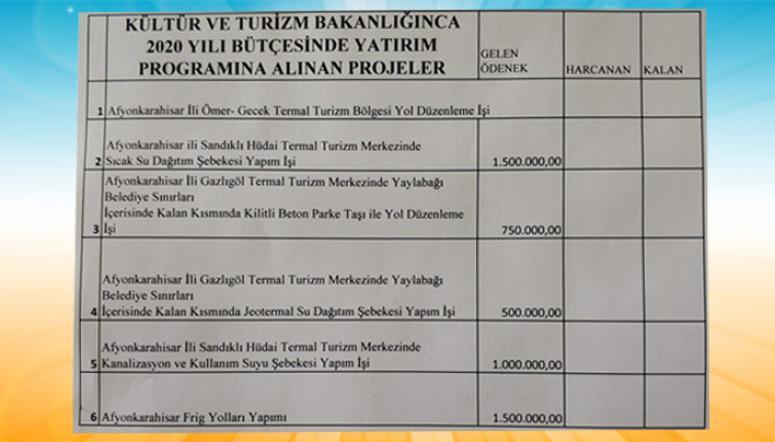 SANDIKLI BELEDİYESİ'NE 2,5 TRİLYON HİBE