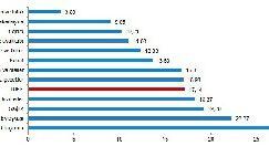 TÜFE yıllık yüzde 17,14, aylık yüzde 1,68 arttı